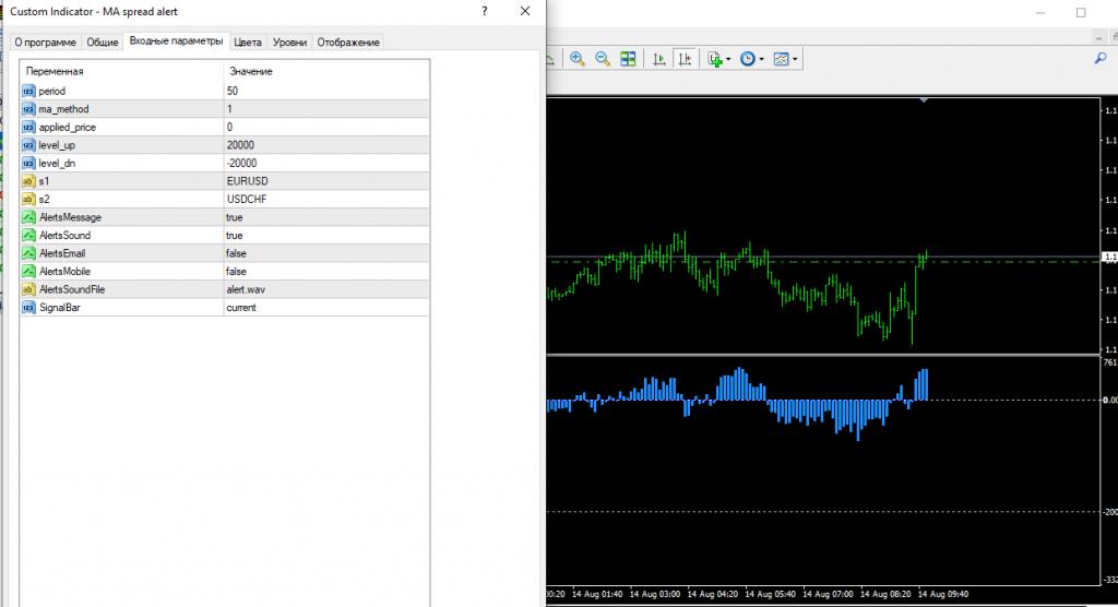 параметры индикатора MA Spead alert для парного трейдинга.png